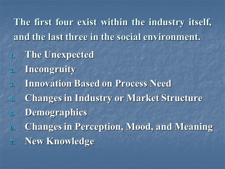 The first four exist within the industry itself, and the last three in the social environment.