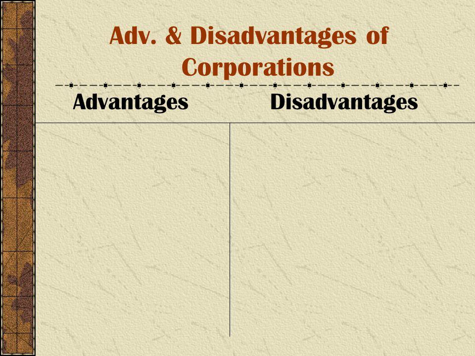 Adv. & Disadvantages of Corporations Advantages Disadvantages