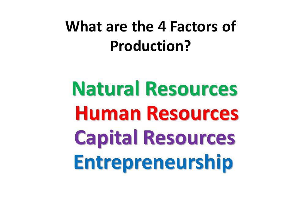 What are the 4 Factors of Production? Natural Resources Human Resources Capital Resources Entrepreneurship