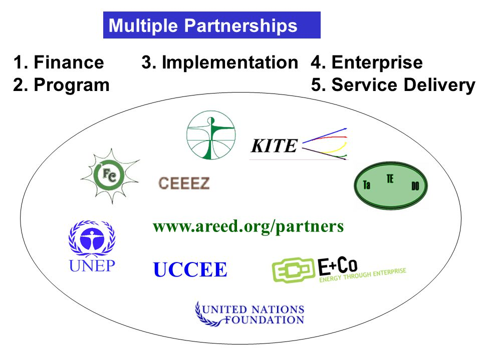 How Specialized Organizations Working Together Add Value AREED Ghana UN Foundation UNEP ServicesCapital Entrepreneurs e.g., Gladymanual Their Customers UNEPKITE