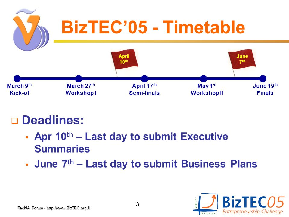 TechIA Forumhttp://www.BizTEC.org.il TechIA Forum - http://www.BizTEC.org.il 3 BizTEC'05 - Timetable March 9 th Kick-of June 19 th Finals April 17 th Semi-finals March 27 th Workshop I May 1 st Workshop II  Deadlines:  Apr 10 th – Last day to submit Executive Summaries  June 7 th – Last day to submit Business Plans April 10 th June 7 th