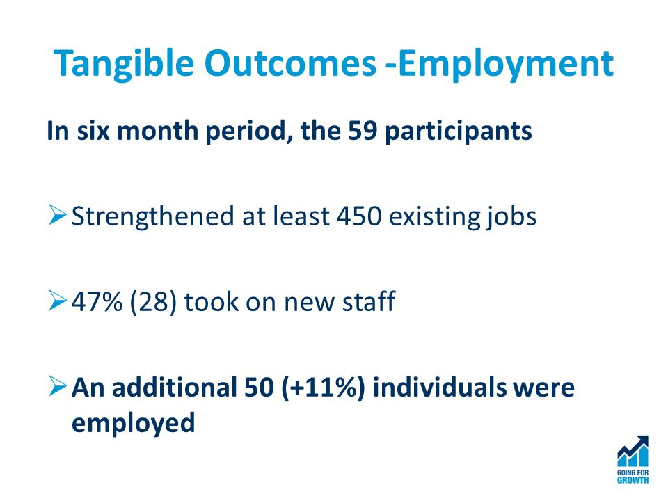 Tangible Outcomes -Employment In six month period, the 59 participants  Strengthened at least 450 existing jobs  47% (28) took on new staff  An additional 50 (+11%) individuals were employed