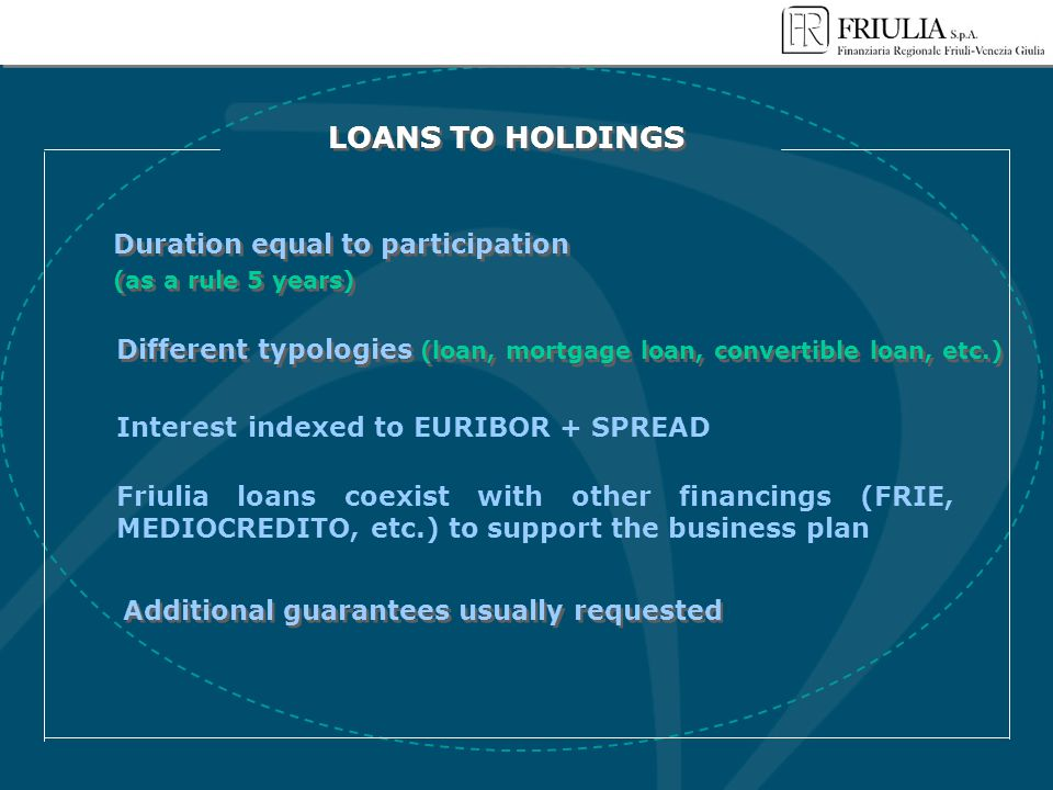 Duration equal to participation (as a rule 5 years) Duration equal to participation (as a rule 5 years) Different typologies (loan, mortgage loan, con