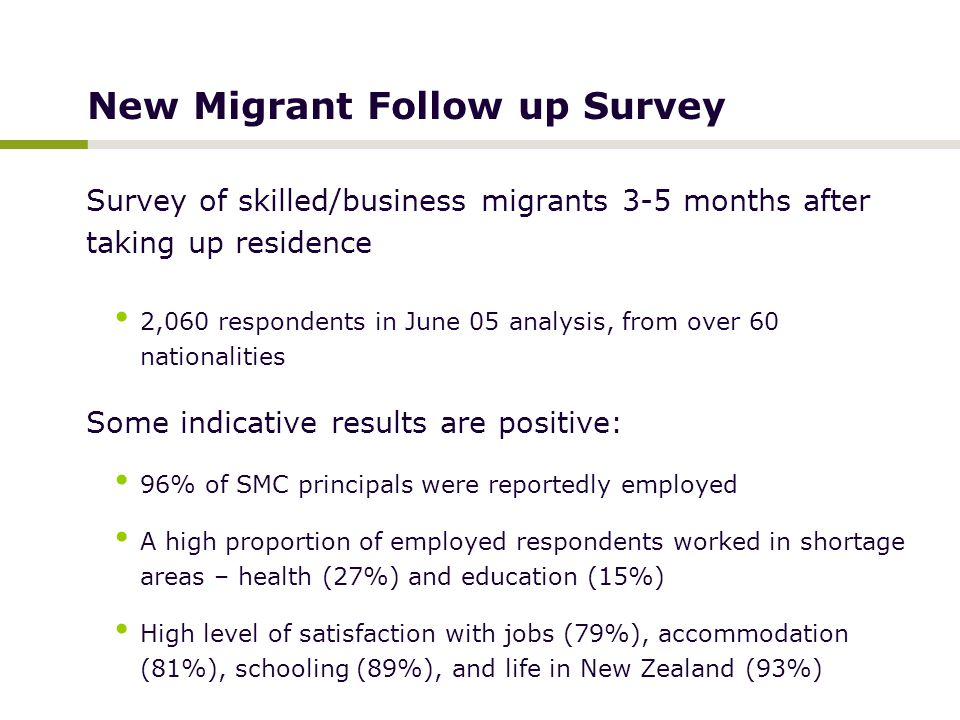 New Migrant Follow up Survey Survey of skilled/business migrants 3-5 months after taking up residence 2,060 respondents in June 05 analysis, from over 60 nationalities Some indicative results are positive: 96% of SMC principals were reportedly employed A high proportion of employed respondents worked in shortage areas – health (27%) and education (15%) High level of satisfaction with jobs (79%), accommodation (81%), schooling (89%), and life in New Zealand (93%)