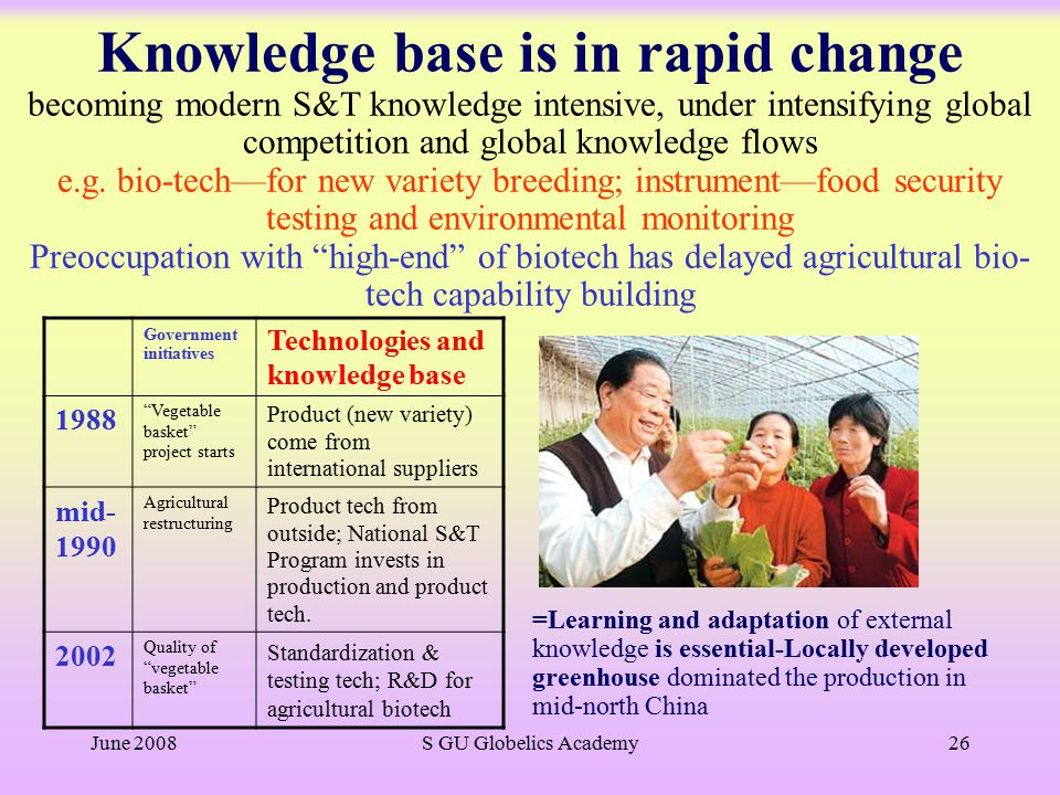 June 2008S GU Globelics Academy26 Knowledge base is in rapid change becoming modern S&T knowledge intensive, under intensifying global competition and global knowledge flows e.g.