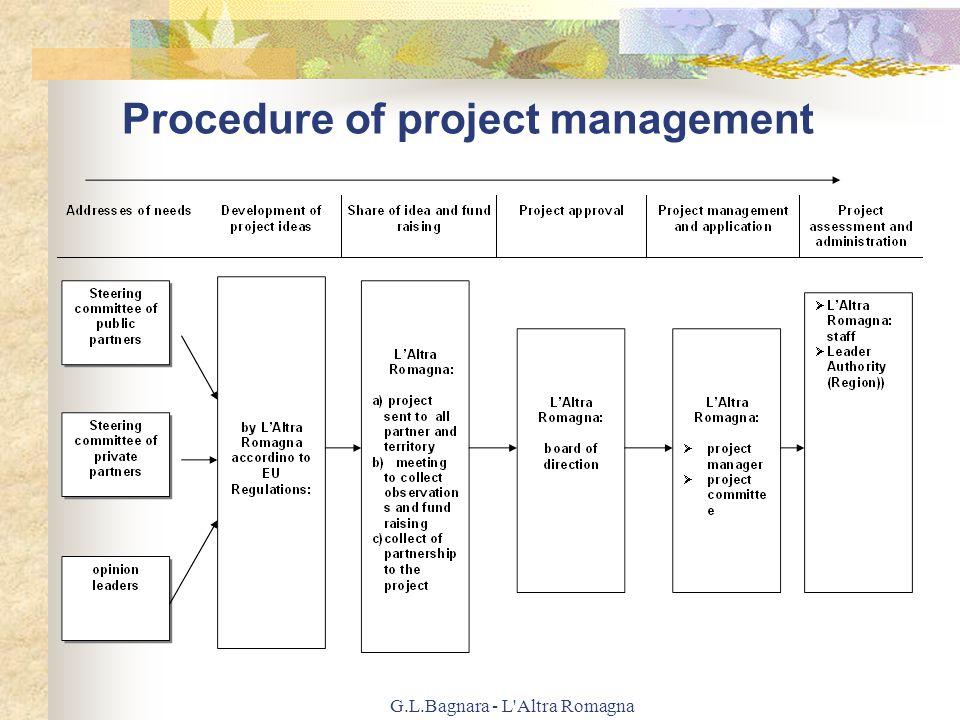 G.L.Bagnara - L Altra Romagna Procedure of project management