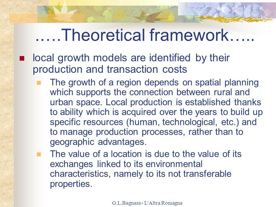 G.L.Bagnara - L Altra Romagna.….Theoretical framework…..