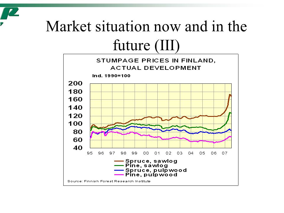 Market situation now and in the future (III)