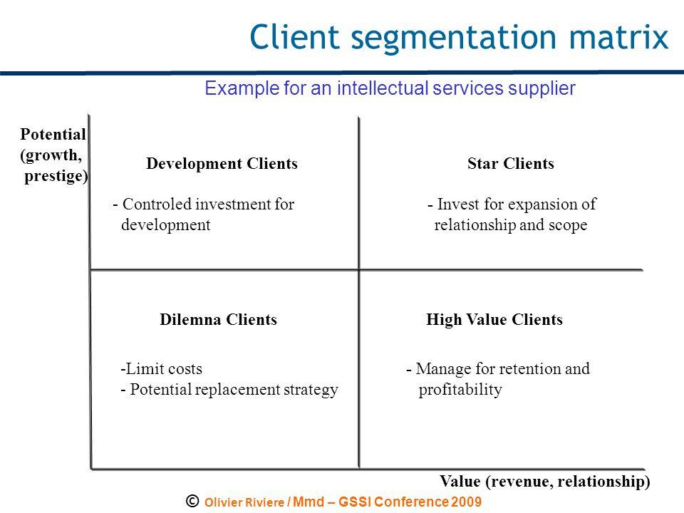 © Olivier Riviere / Mmd – GSSI Conference 2009 Client segmentation matrix Value (revenue, relationship) Potential (growth, prestige) High Value Client
