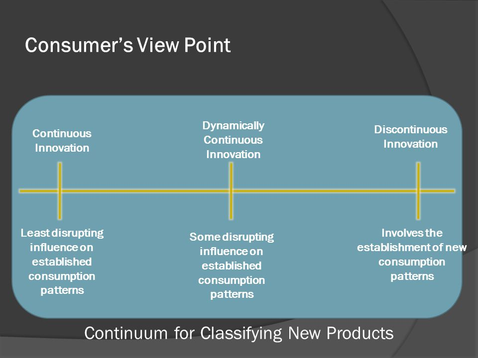 Continuum for Classifying New Products Consumer's View Point Continuous Innovation Dynamically Continuous Innovation Discontinuous Innovation Involves