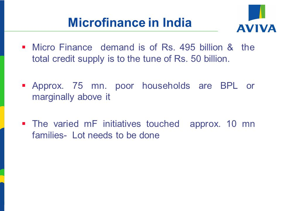 Microfinance in India  Micro Finance demand is of Rs.