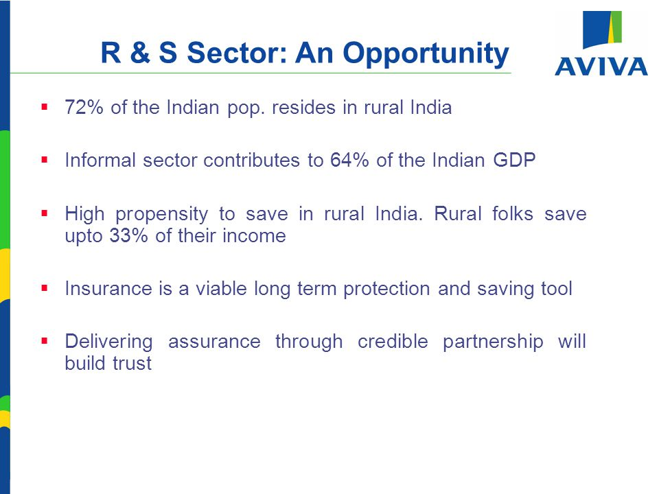 R & S Sector: An Opportunity  72% of the Indian pop.