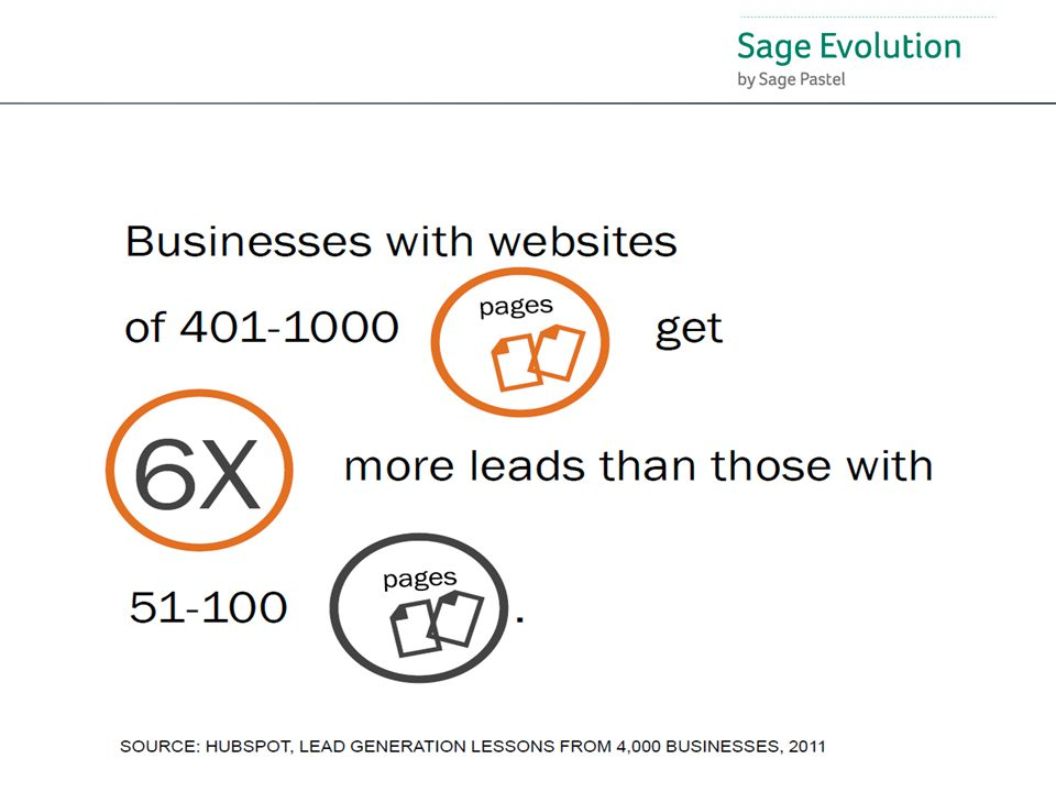 Slide subhead October 2013Sage Evolution Conference12