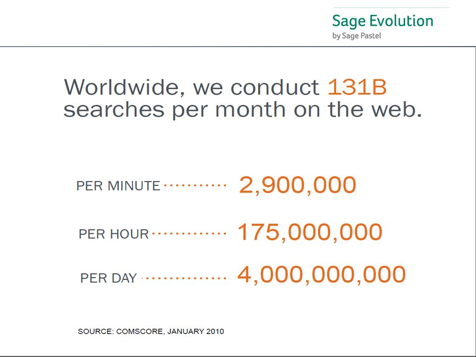 October 2013Sage Evolution Conference FACT Ranking high on search engines is no longer optional, it's critical.