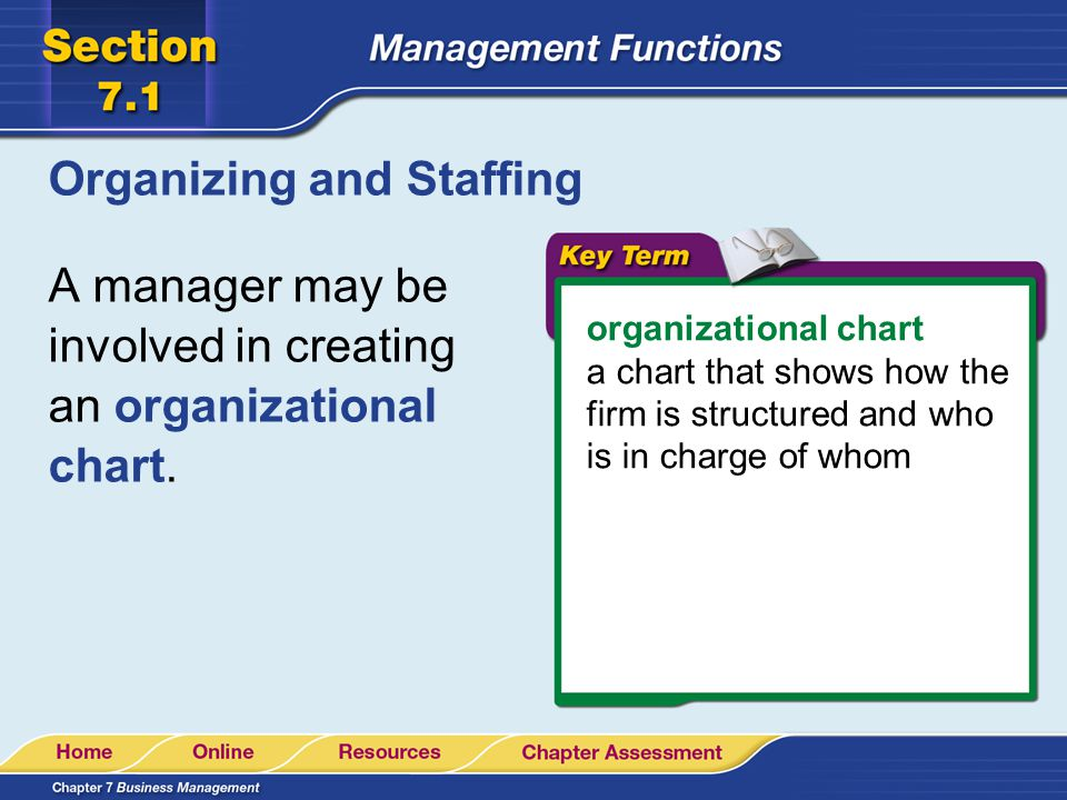 Organizing and Staffing A manager may be involved in creating an organizational chart. organizational chart a chart that shows how the firm is structu