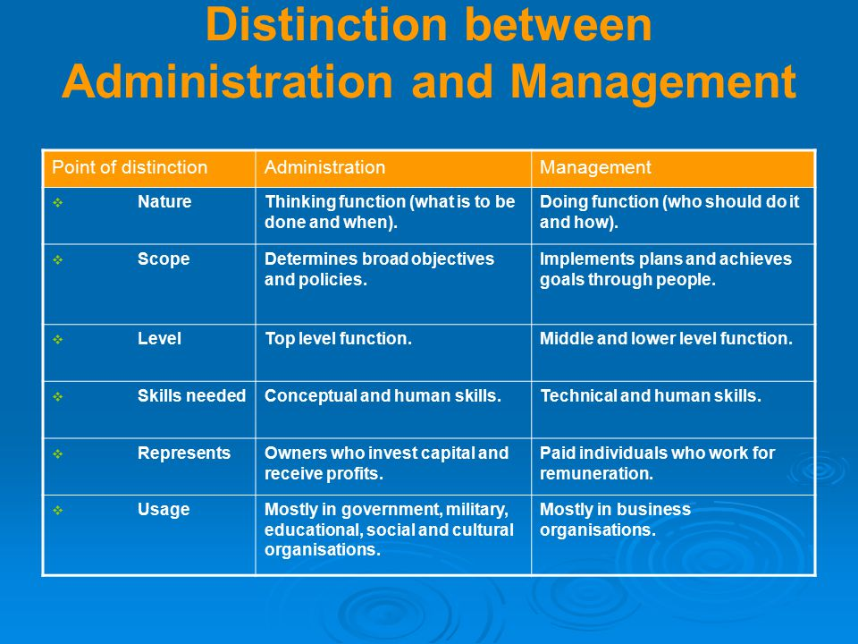 Distinction between Administration and Management Point of distinctionAdministrationManagement  NatureThinking function (what is to be done and when)