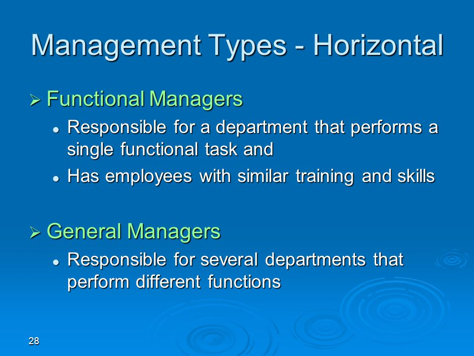 28 Management Types - Horizontal  Functional Managers Responsible for a department that performs a single functional task and Responsible for a depar