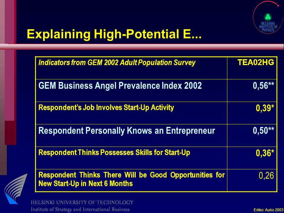 Erkko Autio 2003 Explaining High-Potential E...