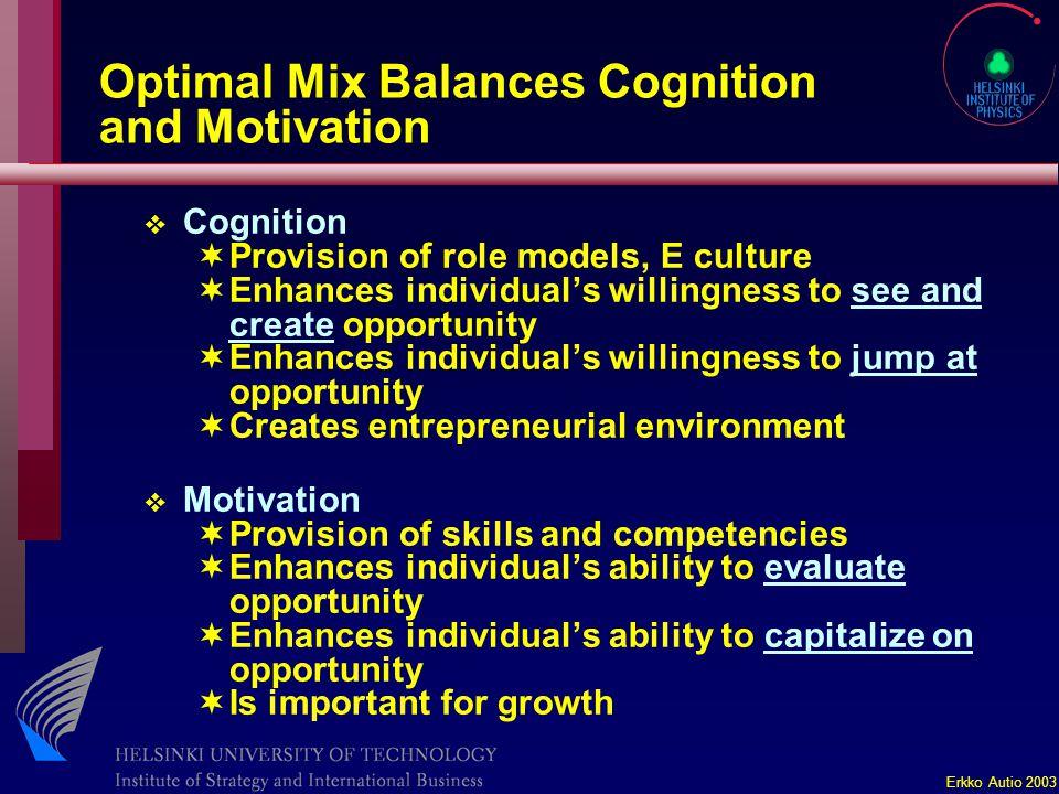 Erkko Autio 2003 Optimal Mix Balances Cognition and Motivation v Cognition ¬Provision of role models, E culture ¬Enhances individual's willingness to