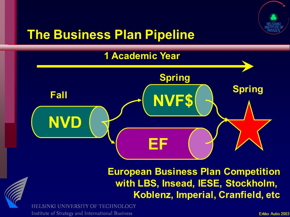 Erkko Autio 2003 The Business Plan Pipeline NVD NVF$ EF European Business Plan Competition with LBS, Insead, IESE, Stockholm, Koblenz, Imperial, Cranf