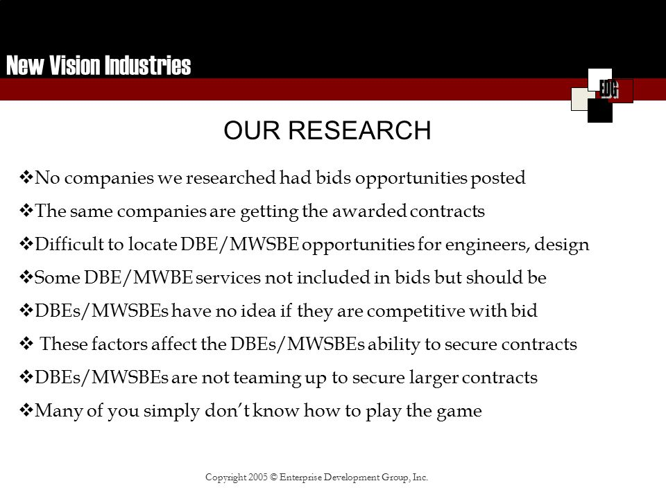 New Vision Industries Copyright 2005 © Enterprise Development Group, Inc.