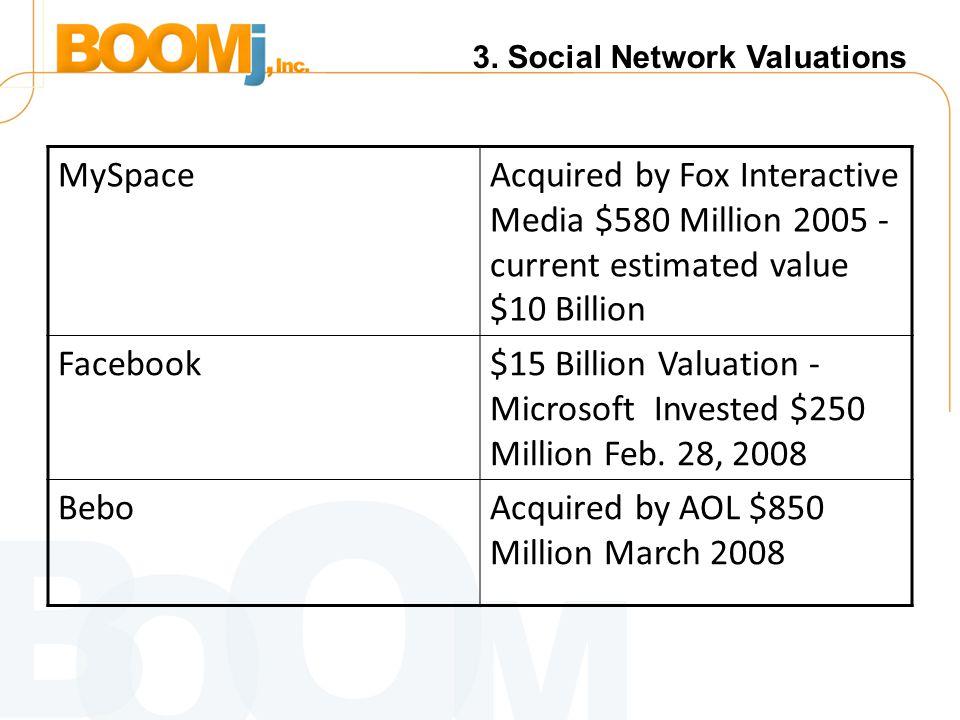 3. Social Network Valuations MySpaceAcquired by Fox Interactive Media $580 Million 2005 - current estimated value $10 Billion Facebook$15 Billion Valu