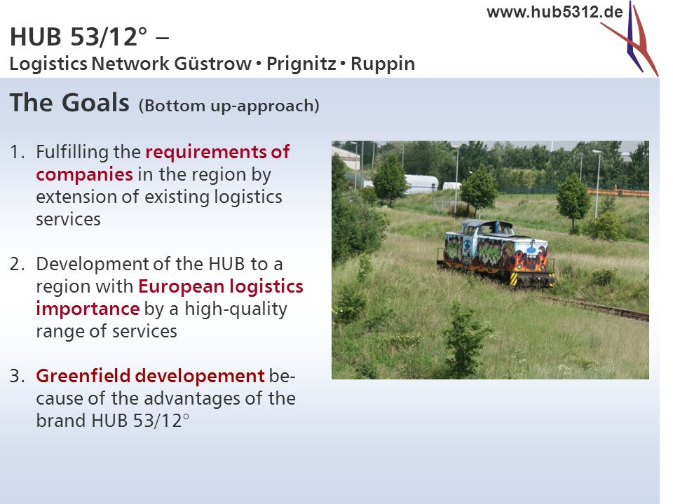 HUB 53/12° – Logistics Network Güstrow  Prignitz  Ruppin www.hub5312.de The Goals (Bottom up-approach) 1.Fulfilling the requirements of companies in the region by extension of existing logistics services 2.Development of the HUB to a region with European logistics importance by a high-quality range of services 3.