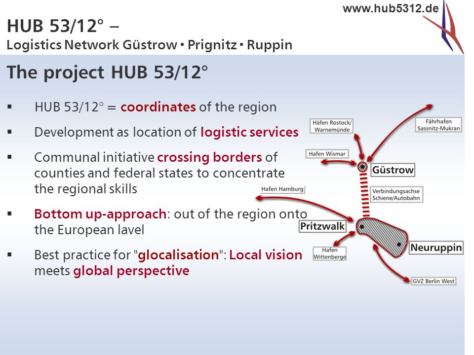 HUB 53/12° – Logistics Network Güstrow  Prignitz  Ruppin www.hub5312.de The project HUB 53/12°  HUB 53/12° = coordinates of the region  Development as location of logistic services  Communal initiative crossing borders of counties and federal states to concentrate the regional skills  Bottom up-approach : out of the region onto the European lavel  Best practice for glocalisation : Local vision meets global perspective