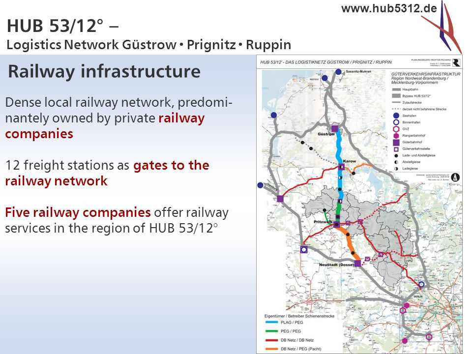 HUB 53/12° – Logistics Network Güstrow  Prignitz  Ruppin www.hub5312.de Railway infrastructure Dense local railway network, predomi- nantely owned by private railway companies 12 freight stations as gates to the railway network Five railway companies offer railway services in the region of HUB 53/12°