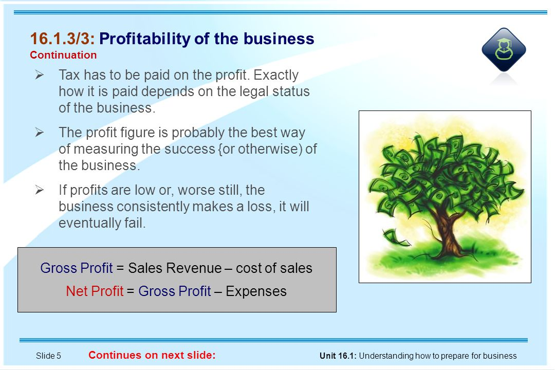 Slide 5 Unit 16.1: Understanding how to prepare for business Continues on next slide: 16.1.3/3: Profitability of the business Continuation  Tax has to be paid on the profit.