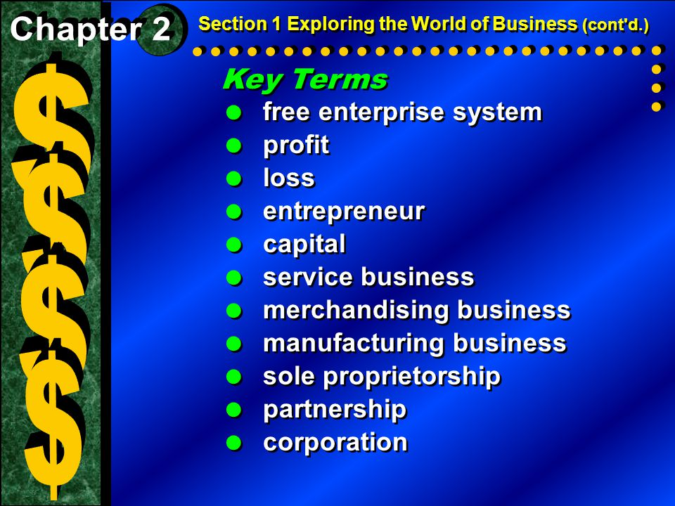 Section 1 Exploring the World of Business (cont d.) Key Terms  free enterprise system  profit  loss  entrepreneur  capital  service business  merchandising business  manufacturing business  sole proprietorship  partnership  corporation Key Terms  free enterprise system  profit  loss  entrepreneur  capital  service business  merchandising business  manufacturing business  sole proprietorship  partnership  corporation