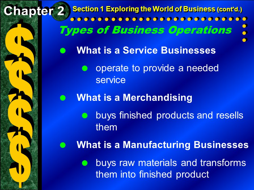 Types of Business Operations  What is a Service Businesses  operate to provide a needed service  What is a Merchandising  buys finished products and resells them  What is a Manufacturing Businesses  buys raw materials and transforms them into finished product Section 1 Exploring the World of Business (cont d.)