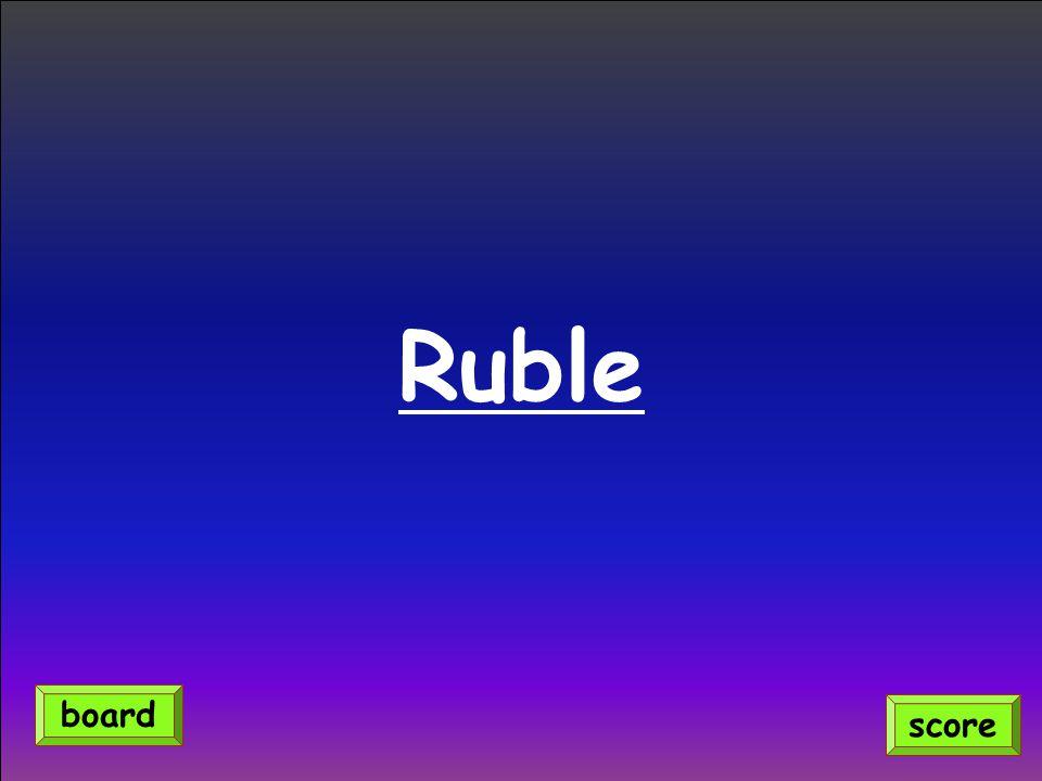Ruble score board