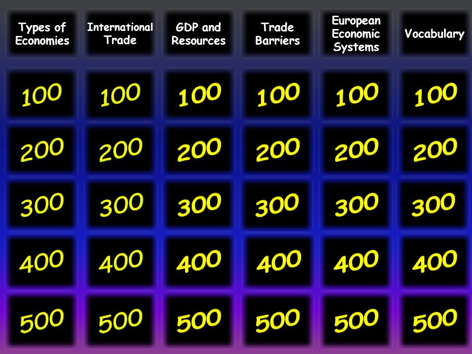 Types of Economies International Trade Barriers European Economic Systems Vocabulary GDP and Resources