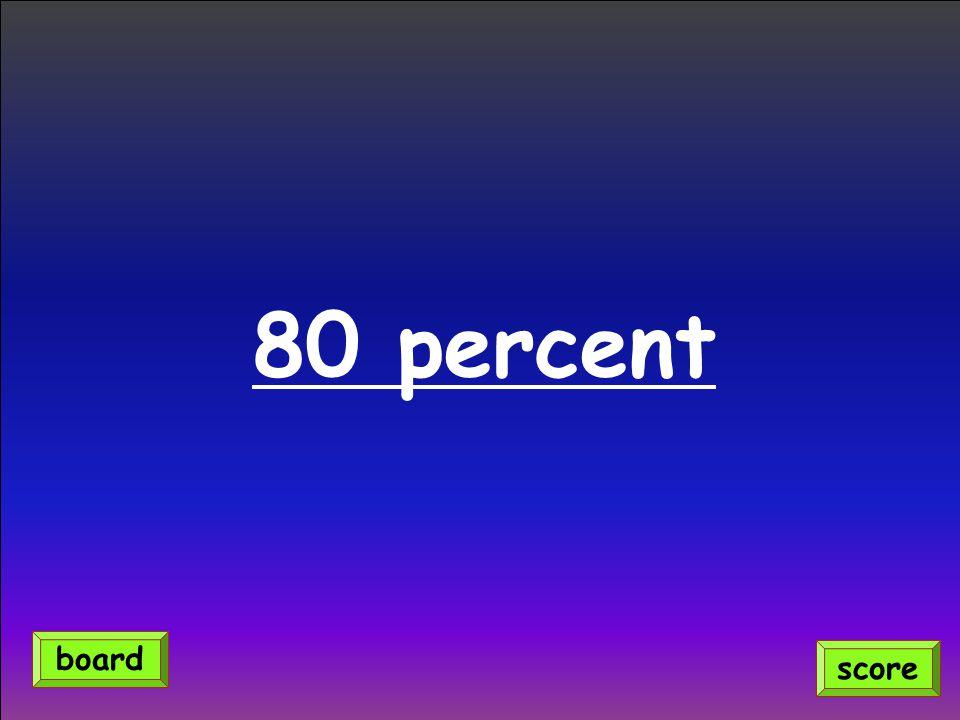 80 percent score board
