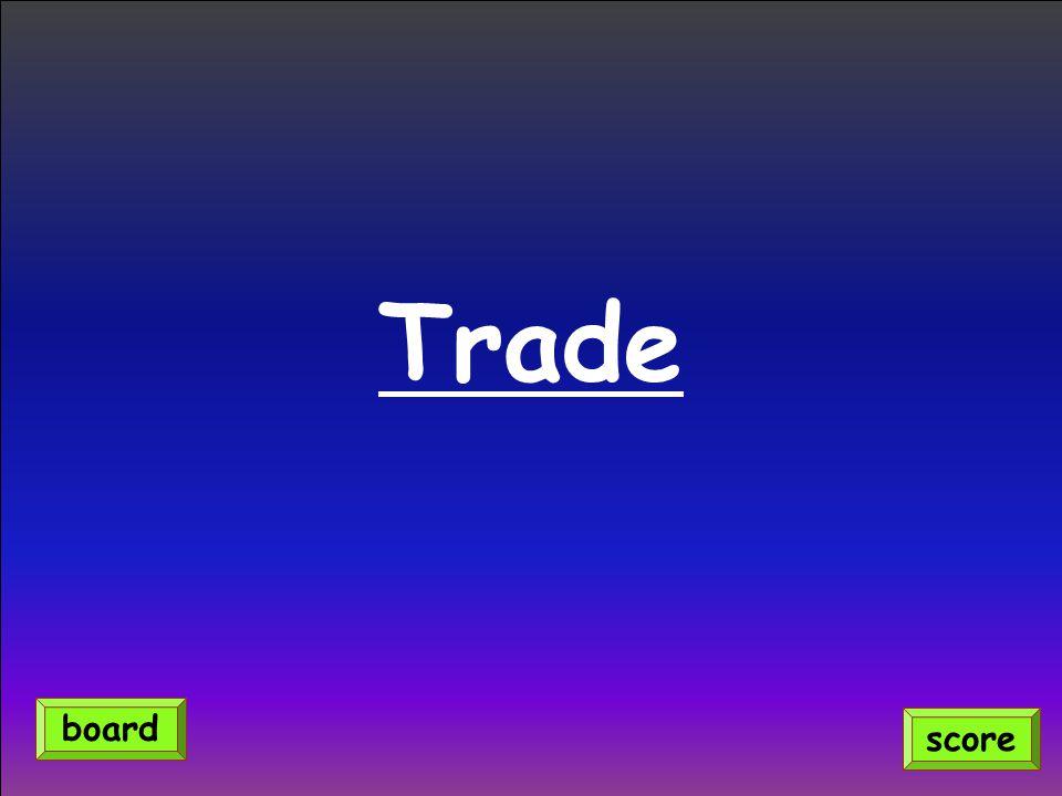 Trade score board