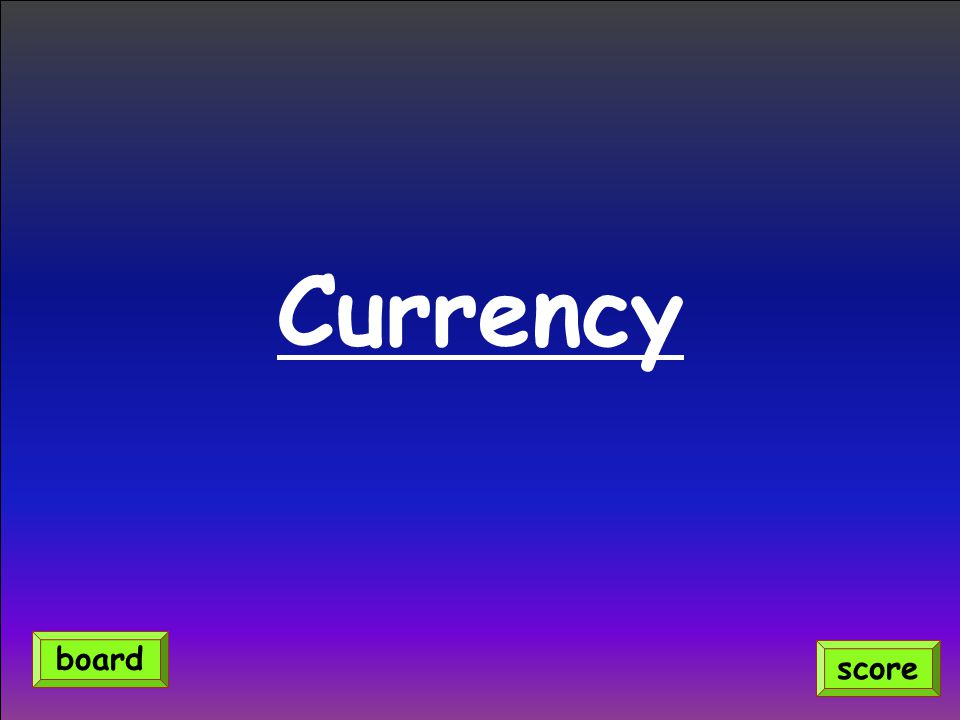 Currency score board