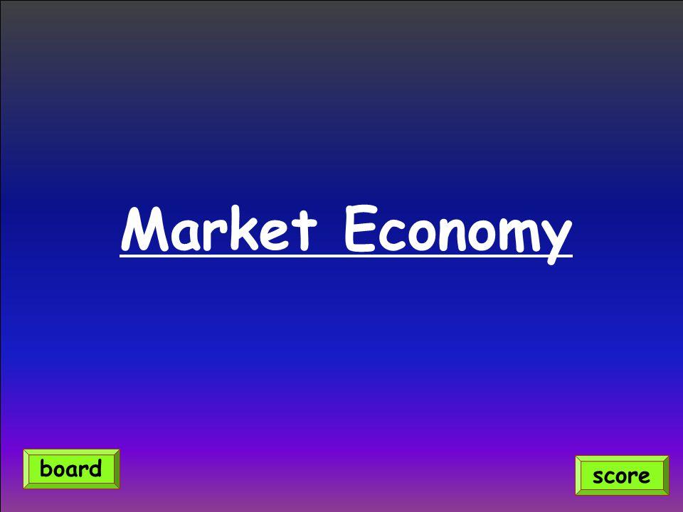 Market Economy score board