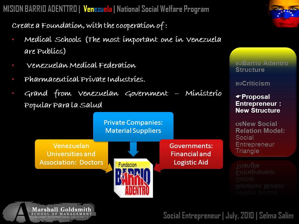 Social Entrepreneur | July, 2010 | Selma Salim MISION BARRIO ADENTTRO | Venezuela | National Social Welfare Program Create a Foundation, with the cooperation of : Medical Schools (The most important one in Venezuela are Publics) Medical Schools (The most important one in Venezuela are Publics) Venezuelan Medical Federation Venezuelan Medical Federation Pharmaceutical Private Industries.