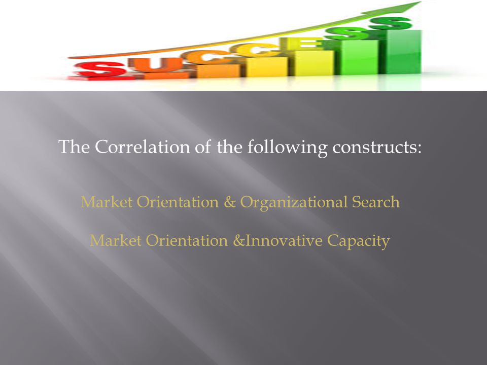 The Correlation of the following constructs: Market Orientation & Organizational Search Market Orientation &Innovative Capacity