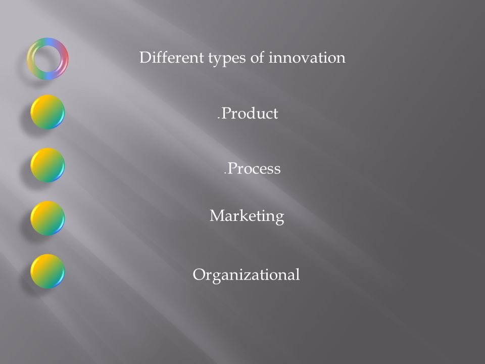 Product. Process. Marketing Organizational Different types of innovation