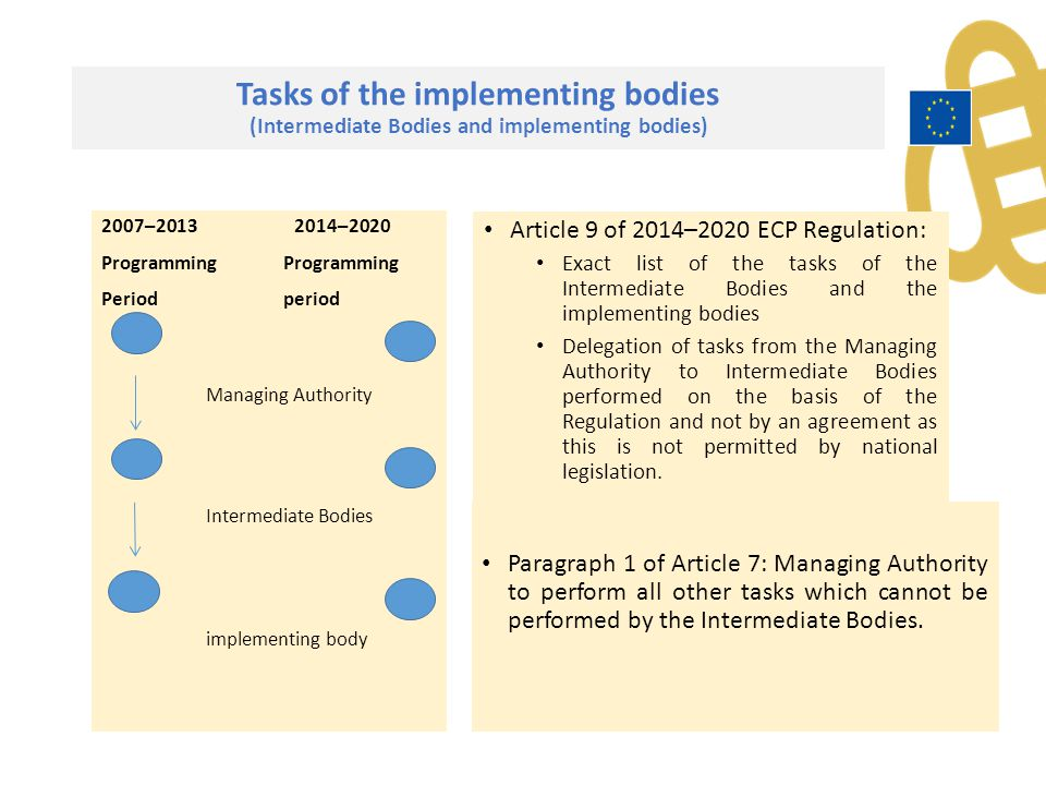 Tasks of the implementing bodies (Intermediate Bodies and implementing bodies) Article 9 of 2014–2020 ECP Regulation: Exact list of the tasks of the Intermediate Bodies and the implementing bodies Delegation of tasks from the Managing Authority to Intermediate Bodies performed on the basis of the Regulation and not by an agreement as this is not permitted by national legislation.
