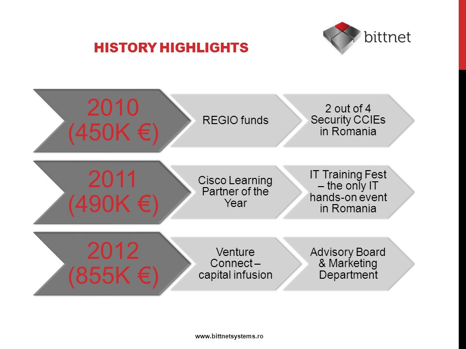 HISTORY HIGHLIGHTS 2010 (450K €) REGIO funds 2 out of 4 Security CCIEs in Romania 2011 (490K €) Cisco Learning Partner of the Year IT Training Fest – the only IT hands-on event in Romania 2012 (855K €) Venture Connect – capital infusion Advisory Board & Marketing Department www.bittnetsystems.ro