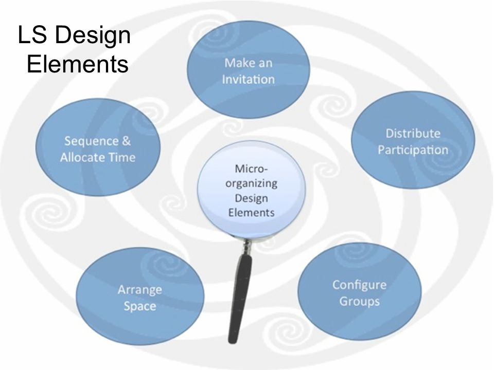 LS Design Elements