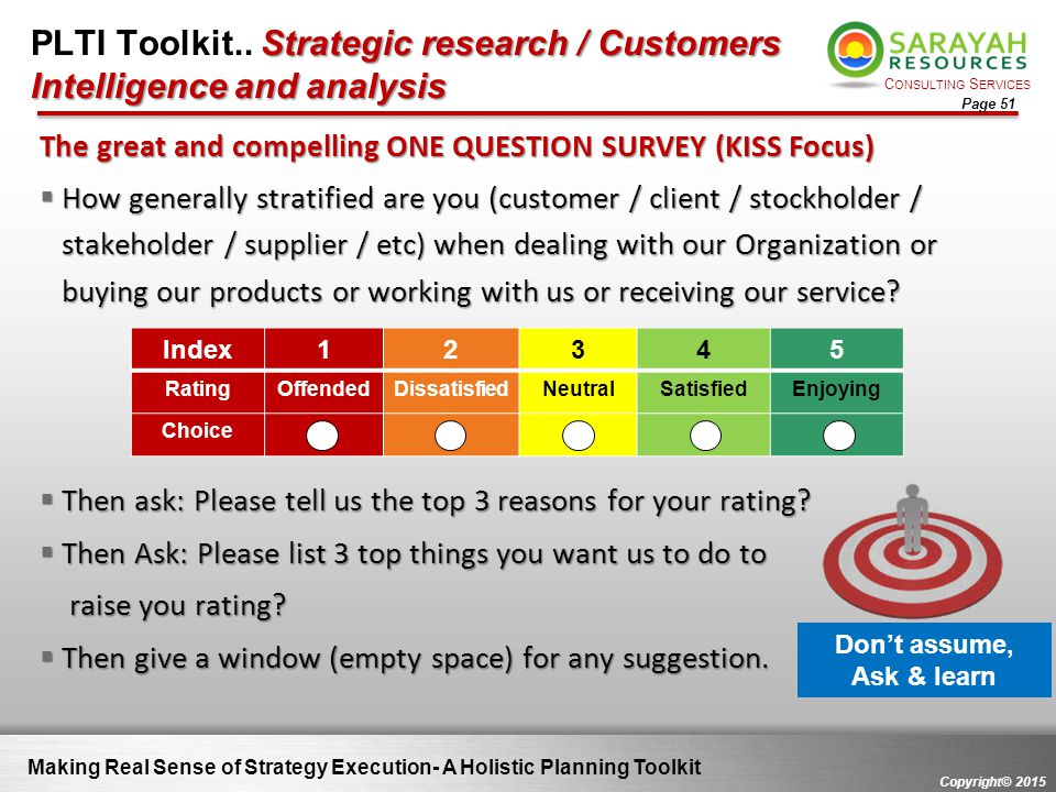 C ONSULTING S ERVICES Copyright© 2015 Page 51 Strategic research / Customers Intelligence and analysis PLTI Toolkit.. Strategic research / Customers I