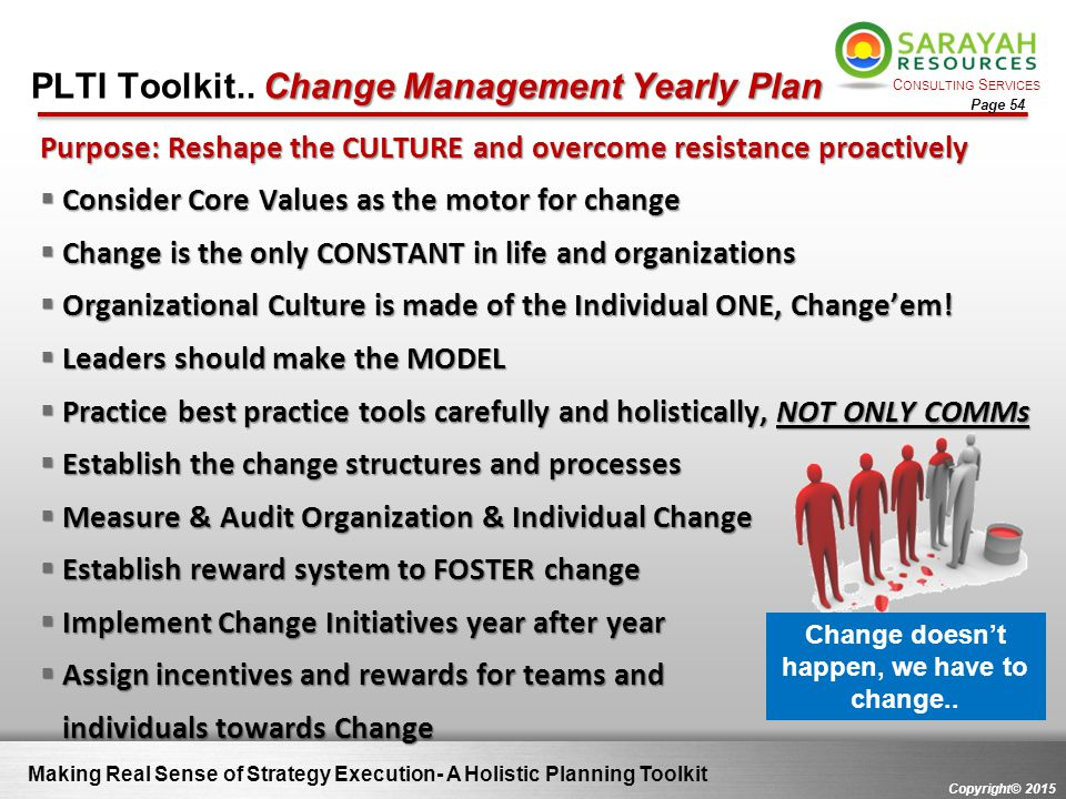 C ONSULTING S ERVICES Copyright© 2015 Page 54 Change Management Yearly Plan PLTI Toolkit.. Change Management Yearly Plan Making Real Sense of Strategy