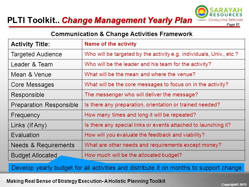 C ONSULTING S ERVICES Copyright© 2015 Page 61 Change Management Yearly Plan PLTI Toolkit.. Change Management Yearly Plan Making Real Sense of Strategy