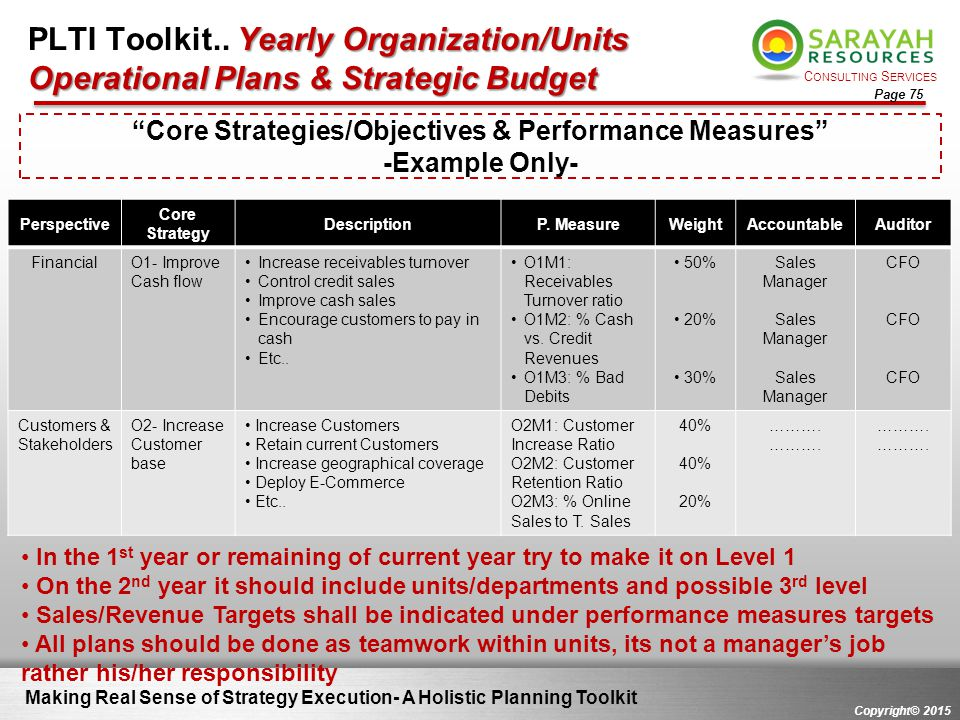 """C ONSULTING S ERVICES Copyright© 2015 Page 75 Making Real Sense of Strategy Execution- A Holistic Planning Toolkit """"Core Strategies/Objectives & Perfo"""
