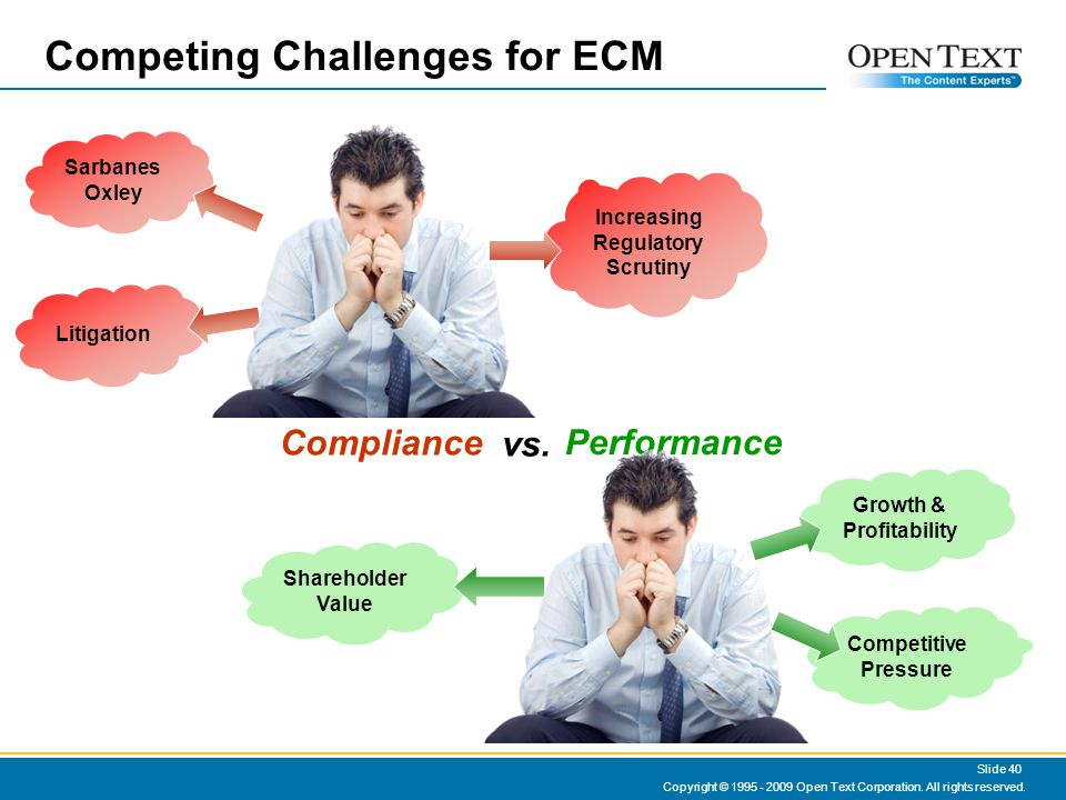 yorktech.ca Competing Challenges for ECM Competitive Pressure Performance Sarbanes Oxley Increasing Regulatory Scrutiny Litigation Shareholder Value Growth & Profitability Compliance vs.