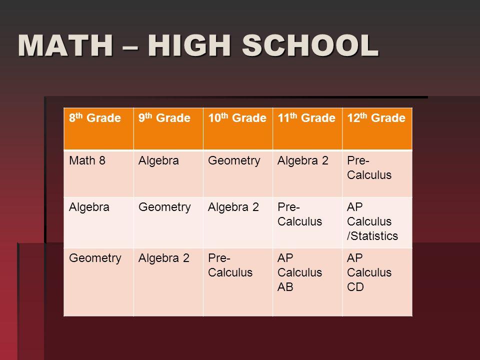 MATH – HIGH SCHOOL 8 th Grade9 th Grade10 th Grade11 th Grade12 th Grade Math 8AlgebraGeometryAlgebra 2Pre- Calculus AlgebraGeometryAlgebra 2Pre- Calculus AP Calculus /Statistics GeometryAlgebra 2Pre- Calculus AP Calculus AB AP Calculus CD